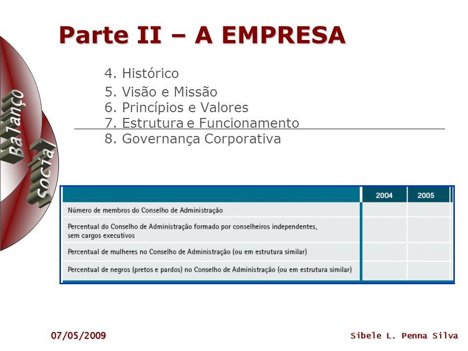 07/05/2009 Sibele L. Penna Silva Parte II – A EMPRESA 4. Histórico 5. Visão e Missão 6. Princípios e Valores 7. Estrutura e Funcionamento 8. Governanç