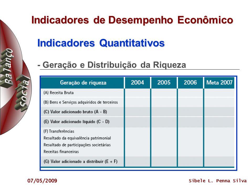 07/05/2009 Sibele L. Penna Silva Indicadores de Desempenho Econômico Indicadores Quantitativos Indicadores Quantitativos - Geração e Distribuição da R