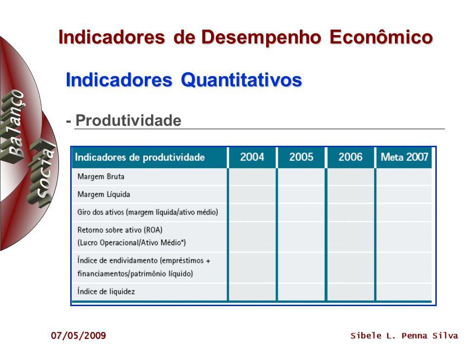 07/05/2009 Sibele L. Penna Silva Indicadores de Desempenho Econômico Indicadores Quantitativos Indicadores Quantitativos - Produtividade