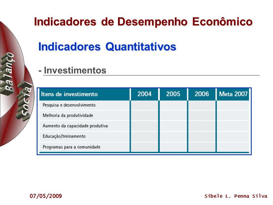 07/05/2009 Sibele L. Penna Silva Indicadores de Desempenho Econômico Indicadores Quantitativos Indicadores Quantitativos - Investimentos