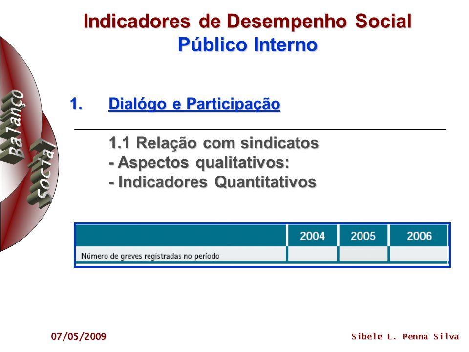 07/05/2009 Sibele L. Penna Silva Indicadores de Desempenho Social Público Interno 1.Dialógo e Participação 1.1 Relação com sindicatos - Aspectos quali