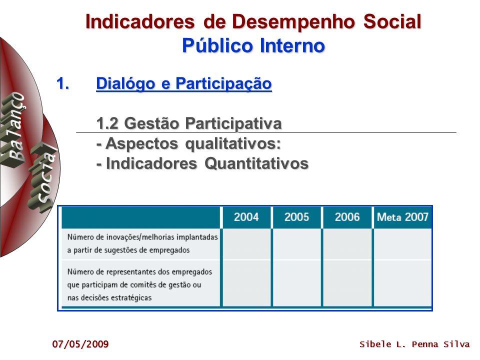 07/05/2009 Sibele L. Penna Silva Indicadores de Desempenho Social Público Interno 1.Dialógo e Participação 1.2 Gestão Participativa - Aspectos qualita