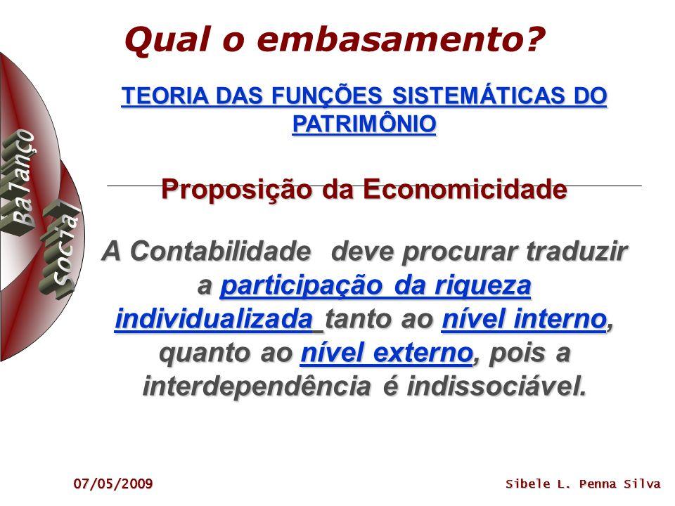 07/05/2009 Sibele L. Penna Silva Qual o embasamento? TEORIA DAS FUNÇÕES SISTEMÁTICAS DO PATRIMÔNIO Proposição da Economicidade A Contabilidade deve pr