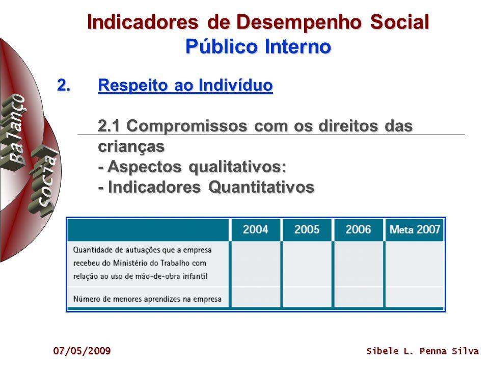 07/05/2009 Sibele L. Penna Silva Indicadores de Desempenho Social Público Interno 2.Respeito ao Indivíduo 2.1 Compromissos com os direitos das criança