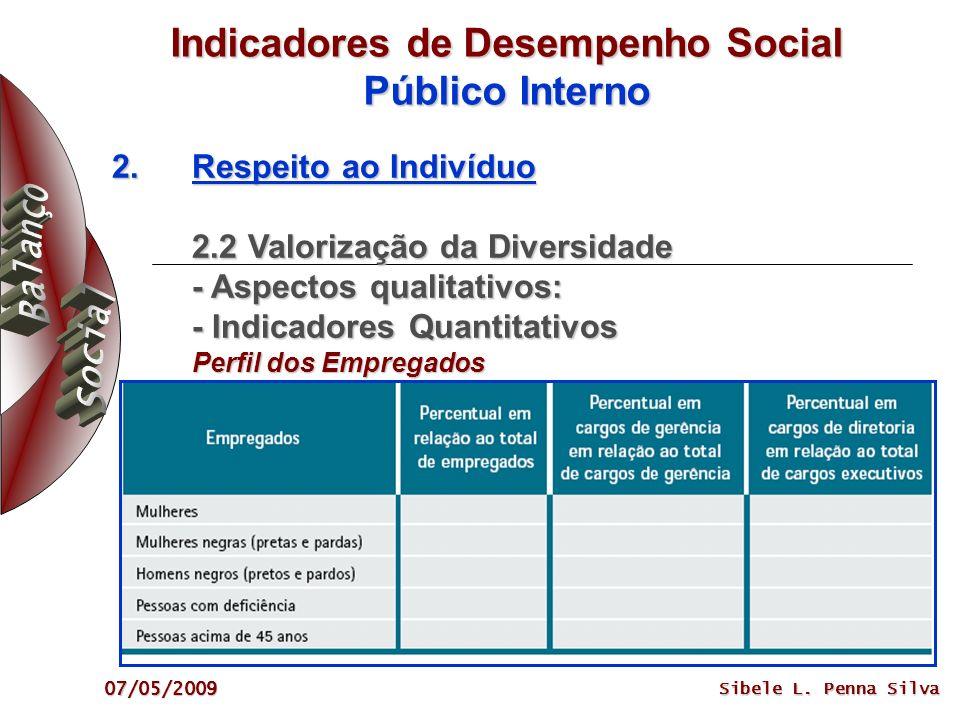 07/05/2009 Sibele L. Penna Silva 2.Respeito ao Indivíduo 2.2 Valorização da Diversidade - Aspectos qualitativos: - Indicadores Quantitativos Perfil do