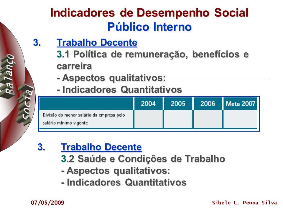 07/05/2009 Sibele L. Penna Silva Indicadores de Desempenho Social Público Interno 3.Trabalho Decente 3.1 Política de remuneração, benefícios e carreir