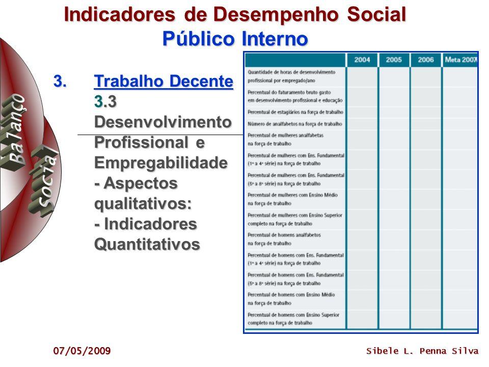 07/05/2009 Sibele L. Penna Silva 3.Trabalho Decente 3.3 Desenvolvimento Profissional e Empregabilidade - Aspectos qualitativos: - Indicadores Quantita