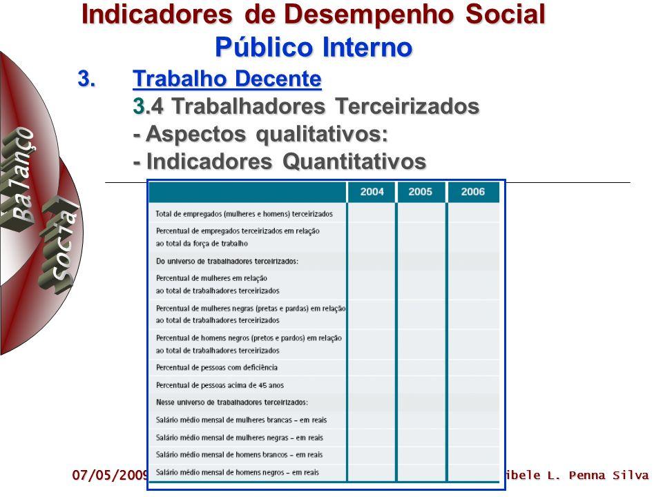 07/05/2009 Sibele L. Penna Silva 3.Trabalho Decente 3.4 Trabalhadores Terceirizados - Aspectos qualitativos: - Indicadores Quantitativos Indicadores d