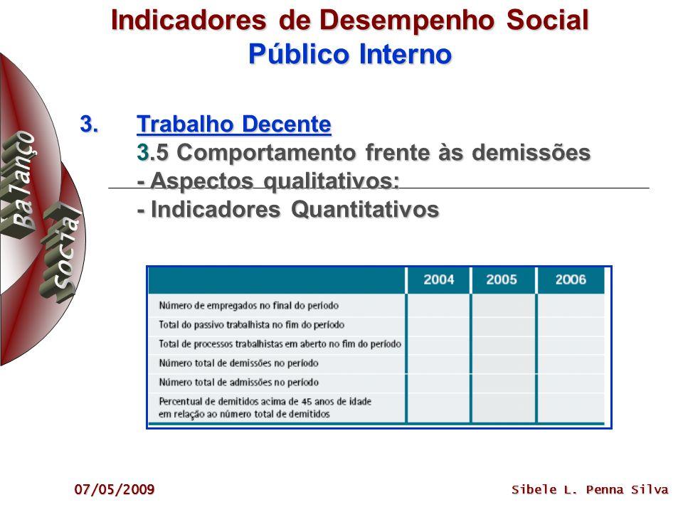 07/05/2009 Sibele L. Penna Silva Indicadores de Desempenho Social Público Interno 3.Trabalho Decente 3.5 Comportamento frente às demissões - Aspectos
