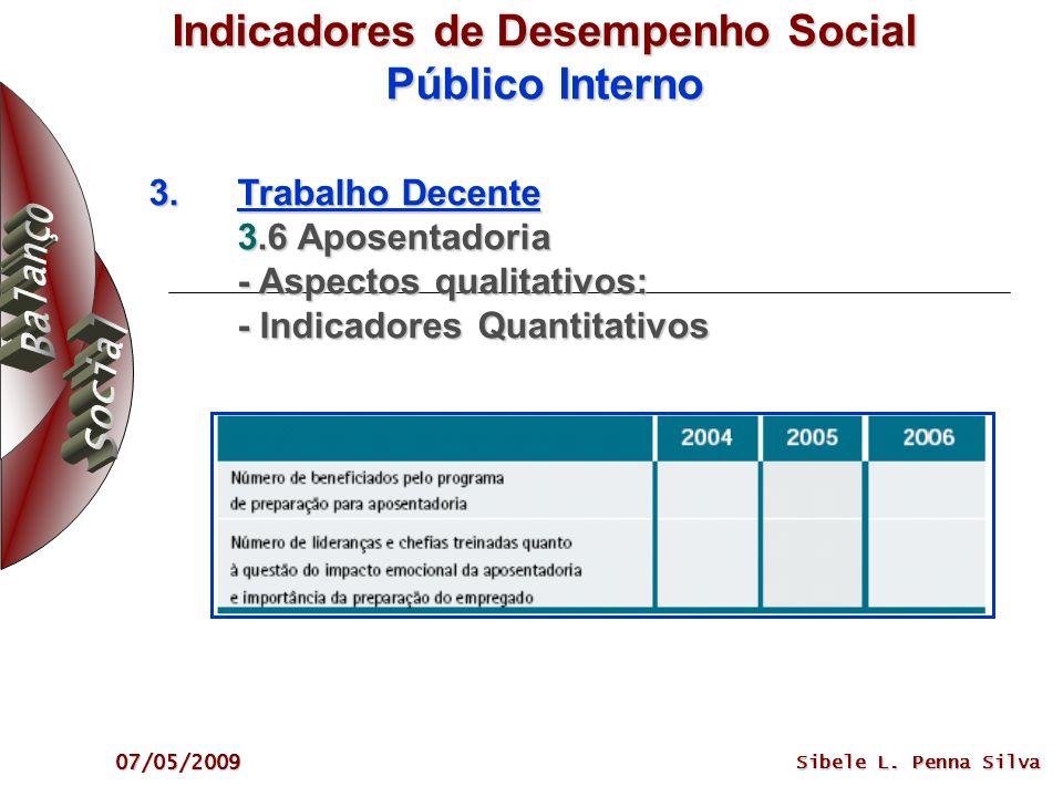 07/05/2009 Sibele L. Penna Silva 3.Trabalho Decente 3.6 Aposentadoria - Aspectos qualitativos: - Indicadores Quantitativos Indicadores de Desempenho S