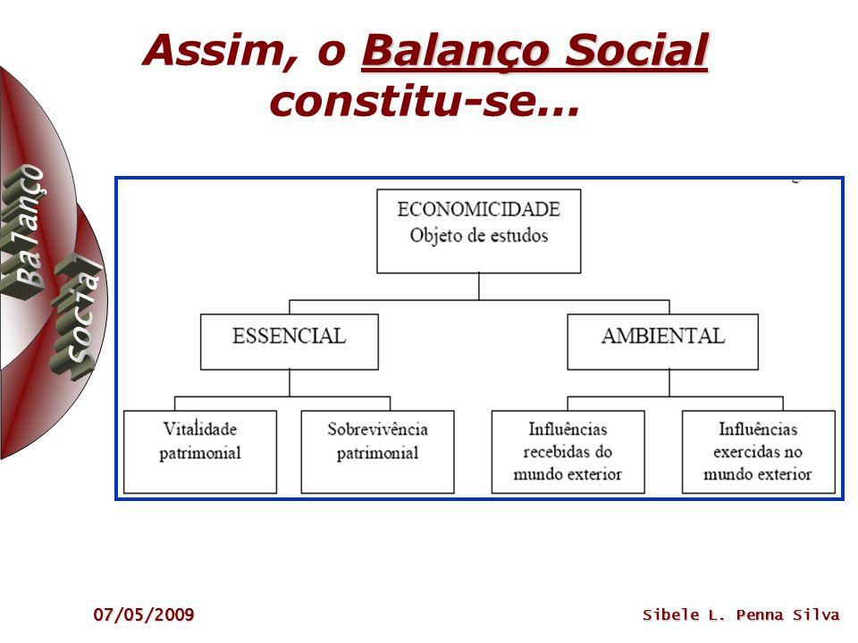 07/05/2009 Sibele L. Penna Silva Balanço Social Assim, o Balanço Social constitu-se...