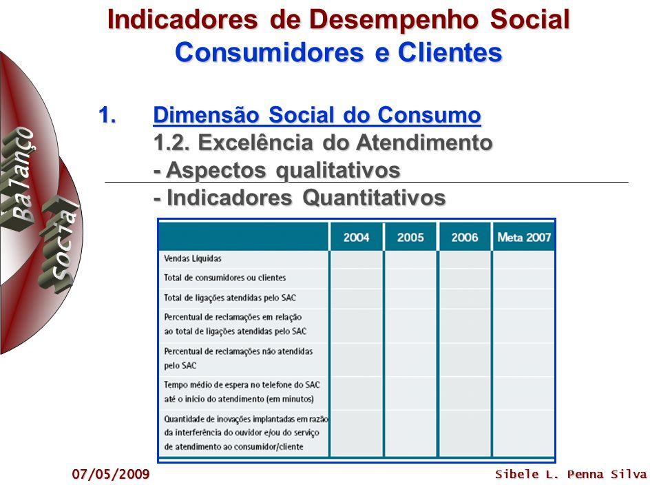 07/05/2009 Sibele L. Penna Silva 1.Dimensão Social do Consumo 1.2. Excelência do Atendimento - Aspectos qualitativos - Indicadores Quantitativos Indic