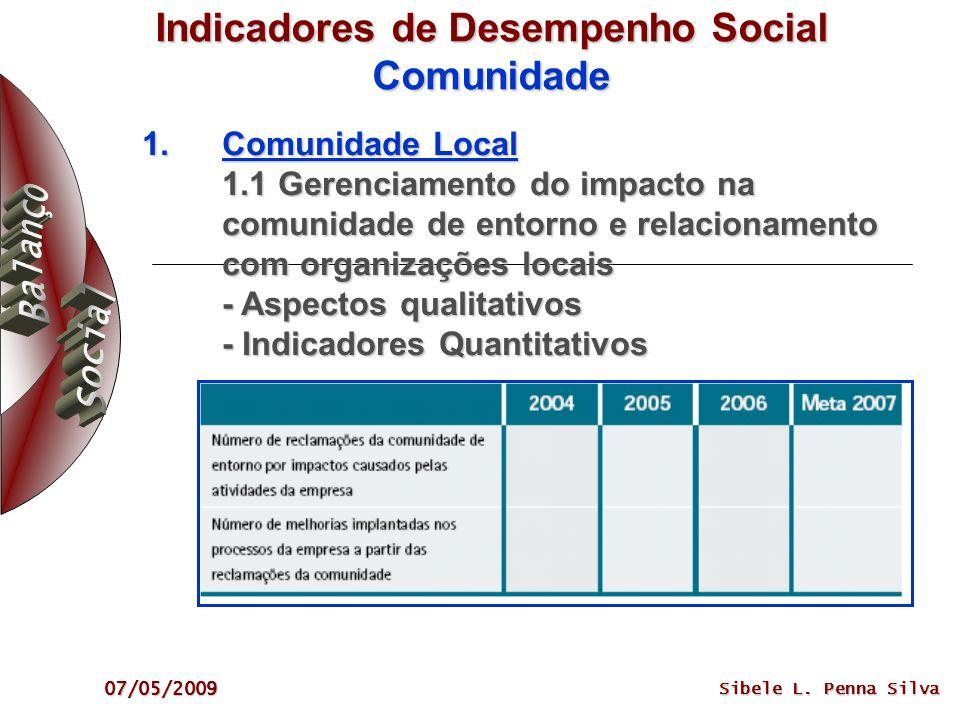 07/05/2009 Sibele L. Penna Silva Indicadores de Desempenho Social Comunidade 1.Comunidade Local 1.1 Gerenciamento do impacto na comunidade de entorno