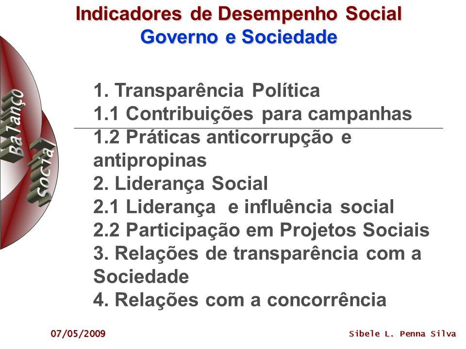07/05/2009 Sibele L. Penna Silva 1. Transparência Política 1.1 Contribuições para campanhas 1.2 Práticas anticorrupção e antipropinas 2. Liderança Soc