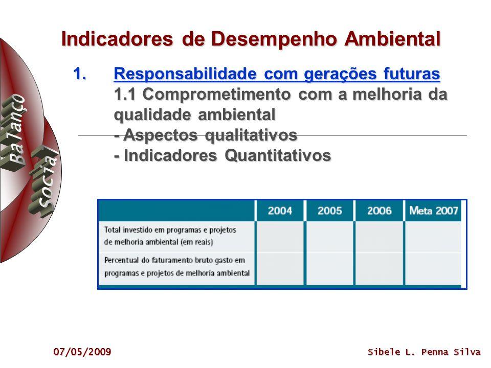 07/05/2009 Sibele L. Penna Silva Indicadores de Desempenho Ambiental 1.Responsabilidade com gerações futuras 1.1 Comprometimento com a melhoria da qua