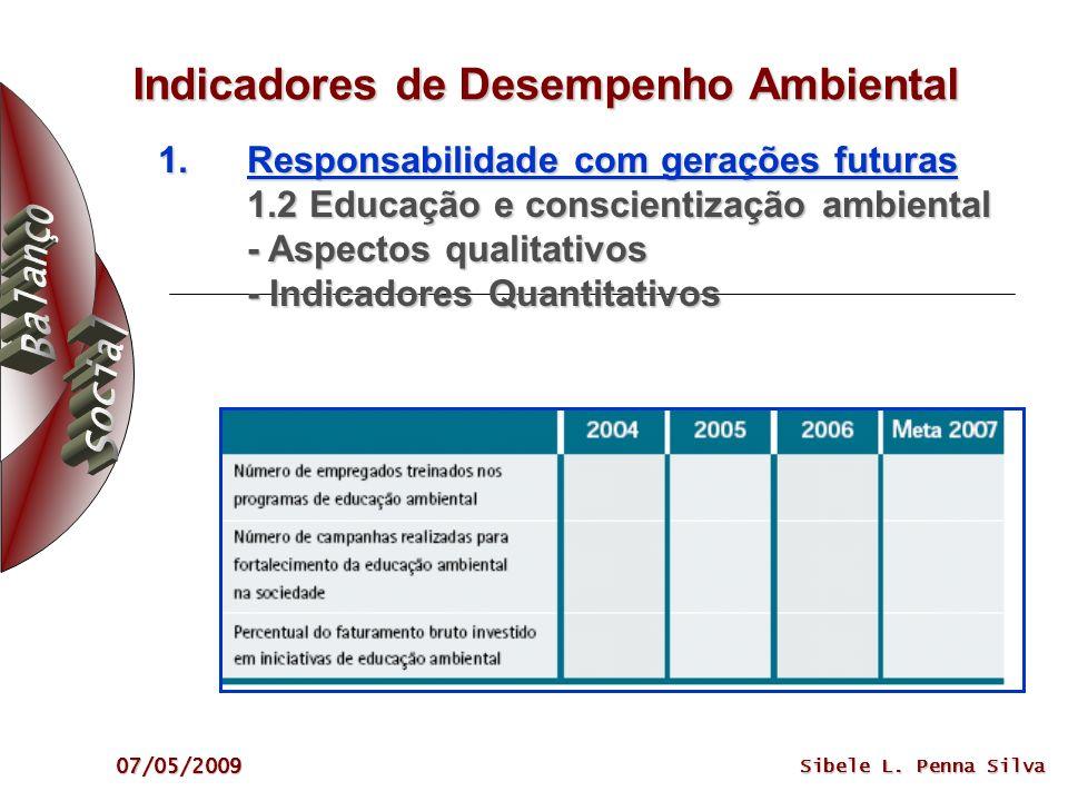 07/05/2009 Sibele L. Penna Silva Indicadores de Desempenho Ambiental 1.Responsabilidade com gerações futuras 1.2 Educação e conscientização ambiental