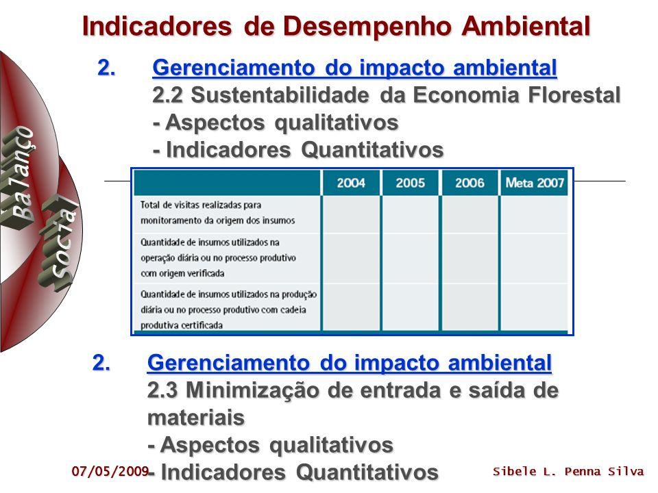 07/05/2009 Sibele L. Penna Silva Indicadores de Desempenho Ambiental 2.Gerenciamento do impacto ambiental 2.2 Sustentabilidade da Economia Florestal -