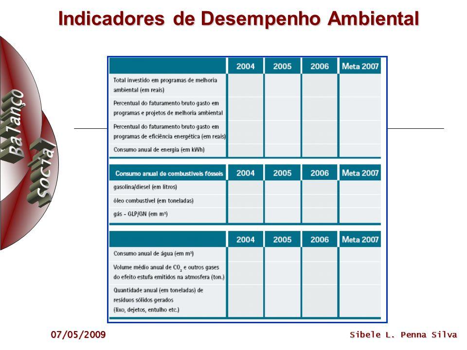 07/05/2009 Sibele L. Penna Silva Indicadores de Desempenho Ambiental