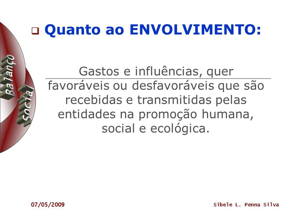 07/05/2009 Sibele L. Penna Silva Quanto ao ENVOLVIMENTO: Gastos e influências, quer favoráveis ou desfavoráveis que são recebidas e transmitidas pelas