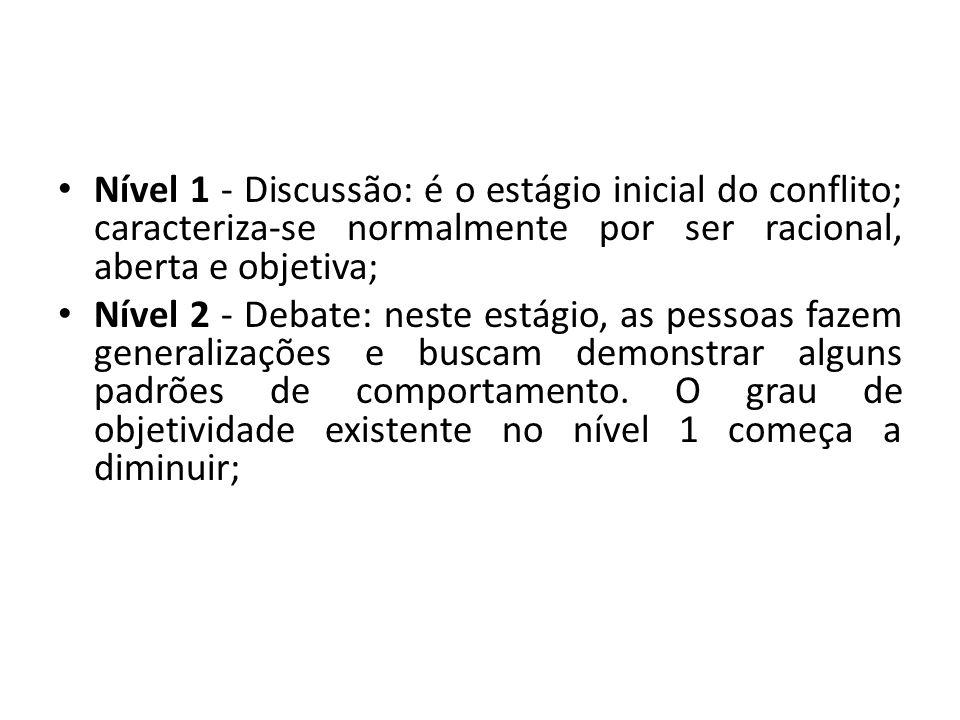 Nível 1 - Discussão: é o estágio inicial do conflito; caracteriza-se normalmente por ser racional, aberta e objetiva; Nível 2 - Debate: neste estágio,