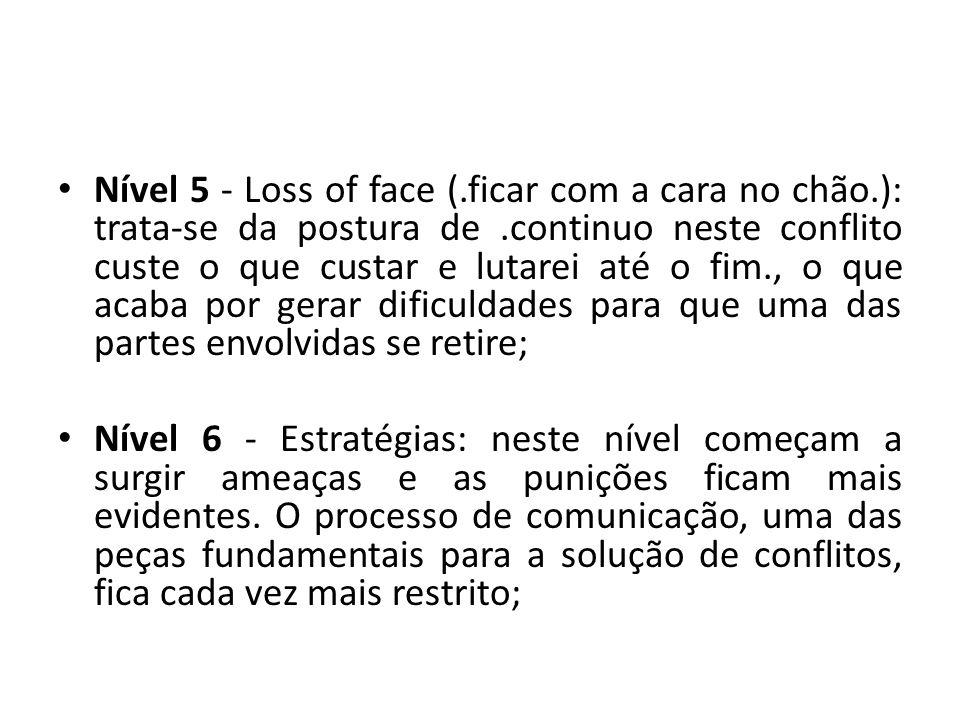 Nível 5 - Loss of face (.ficar com a cara no chão.): trata-se da postura de.continuo neste conflito custe o que custar e lutarei até o fim., o que aca