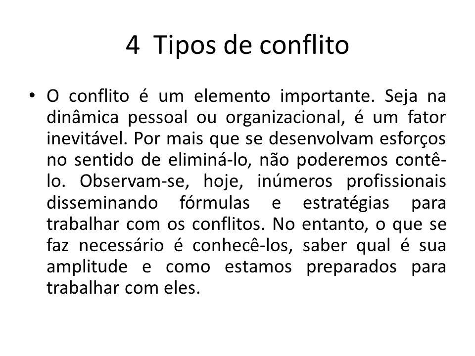 4 Tipos de conflito O conflito é um elemento importante. Seja na dinâmica pessoal ou organizacional, é um fator inevitável. Por mais que se desenvolva