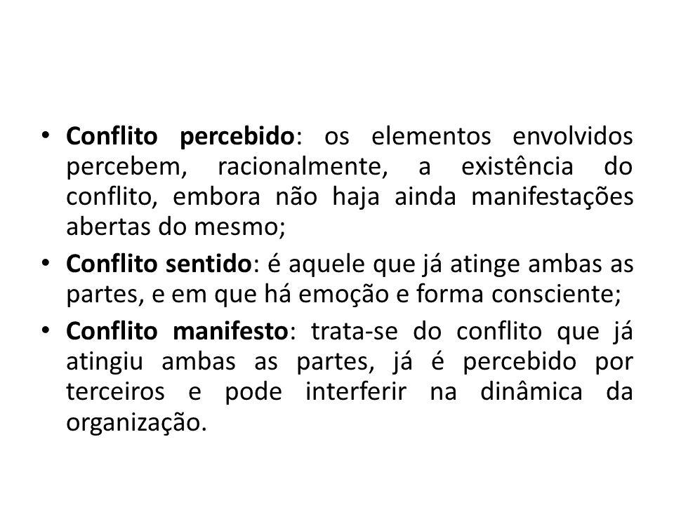 Conflito percebido: os elementos envolvidos percebem, racionalmente, a existência do conflito, embora não haja ainda manifestações abertas do mesmo; C