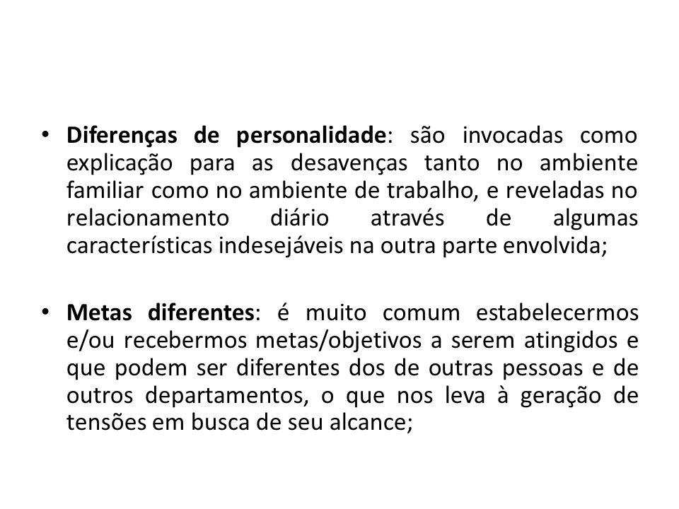 Diferenças de personalidade: são invocadas como explicação para as desavenças tanto no ambiente familiar como no ambiente de trabalho, e reveladas no