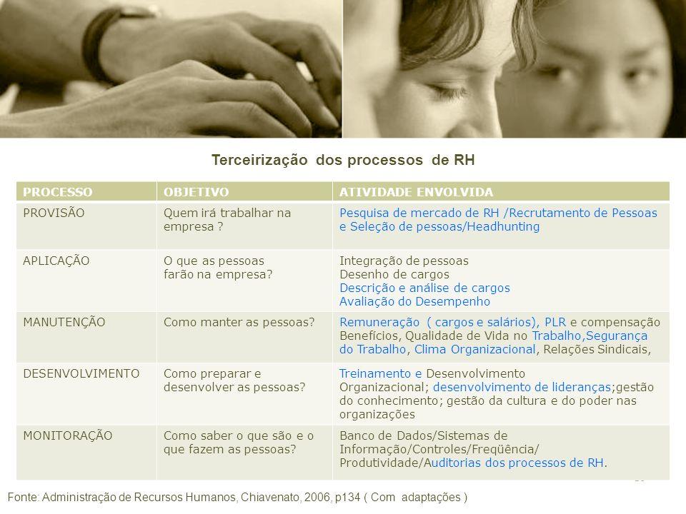 10 Terceirização dos processos de RH PROCESSOOBJETIVOATIVIDADE ENVOLVIDA PROVISÃOQuem irá trabalhar na empresa ? Pesquisa de mercado de RH /Recrutamen