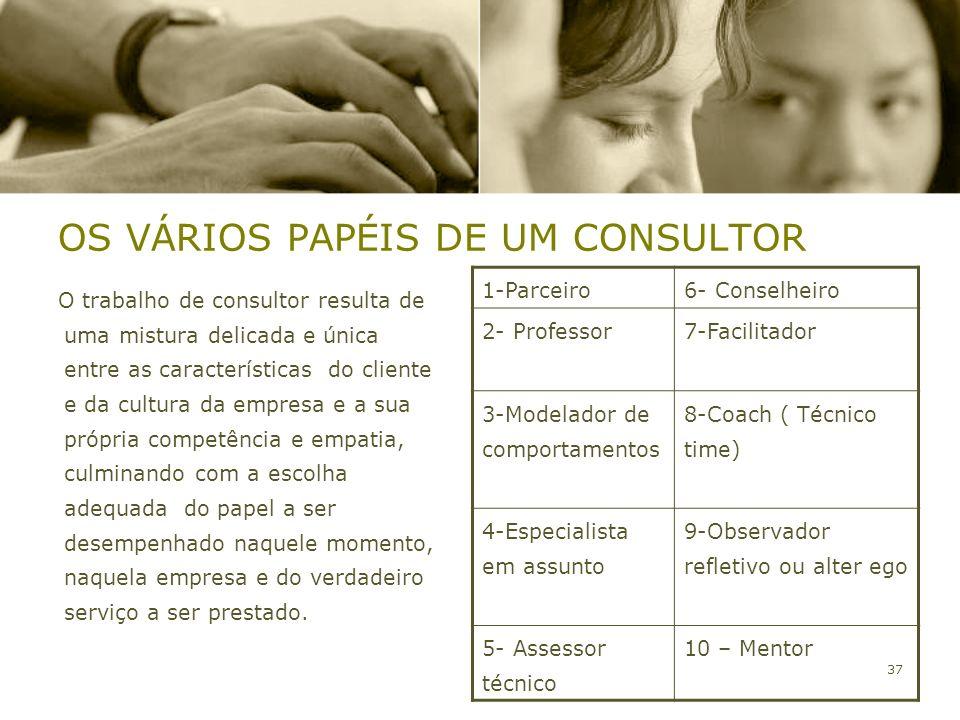 37 OS VÁRIOS PAPÉIS DE UM CONSULTOR O trabalho de consultor resulta de uma mistura delicada e única entre as características do cliente e da cultura d