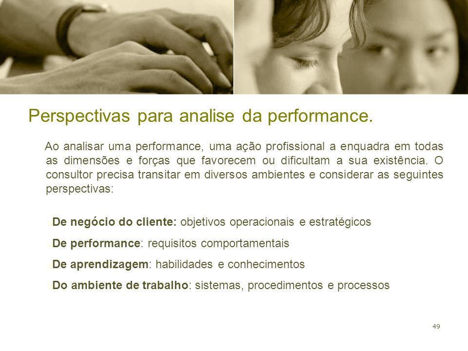 49 Perspectivas para analise da performance. Ao analisar uma performance, uma ação profissional a enquadra em todas as dimensões e forças que favorece
