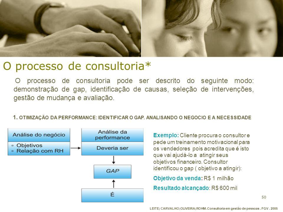 50 O processo de consultoria* O processo de consultoria pode ser descrito do seguinte modo: demonstração de gap, identificação de causas, seleção de i