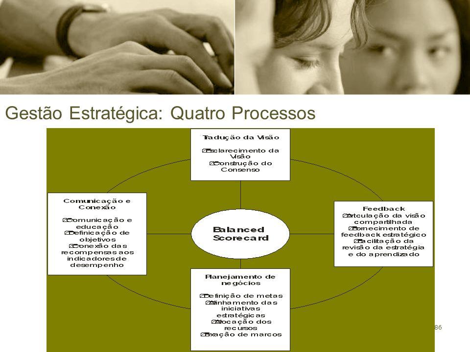 86 Gestão Estratégica: Quatro Processos