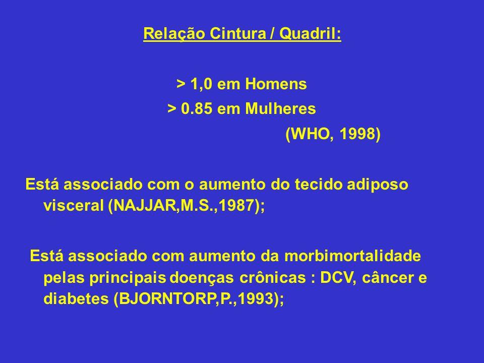 Relação Cintura / Quadril: > 1,0 em Homens > 0.85 em Mulheres (WHO, 1998) Está associado com o aumento do tecido adiposo visceral (NAJJAR,M.S.,1987);