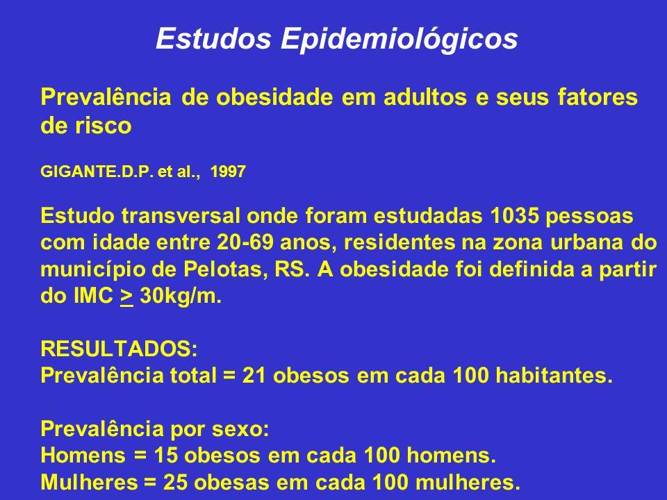 Prevalência de obesidade em adultos e seus fatores de risco GIGANTE.D.P. et al., 1997 Estudo transversal onde foram estudadas 1035 pessoas com idade e