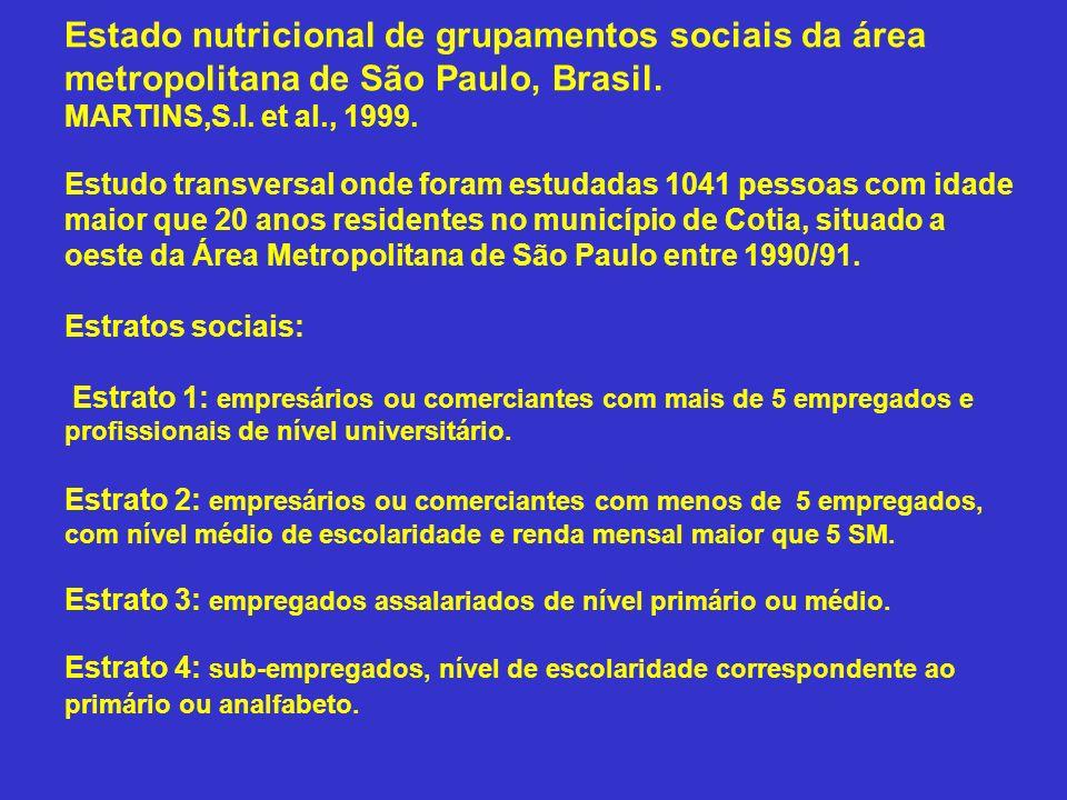 Estado nutricional de grupamentos sociais da área metropolitana de São Paulo, Brasil. MARTINS,S.I. et al., 1999. Estudo transversal onde foram estudad