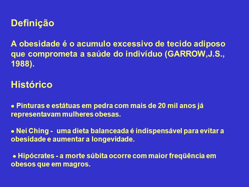 Definição A obesidade é o acumulo excessivo de tecido adiposo que comprometa a saúde do indivíduo (GARROW,J.S., 1988). Histórico Pinturas e estátuas e