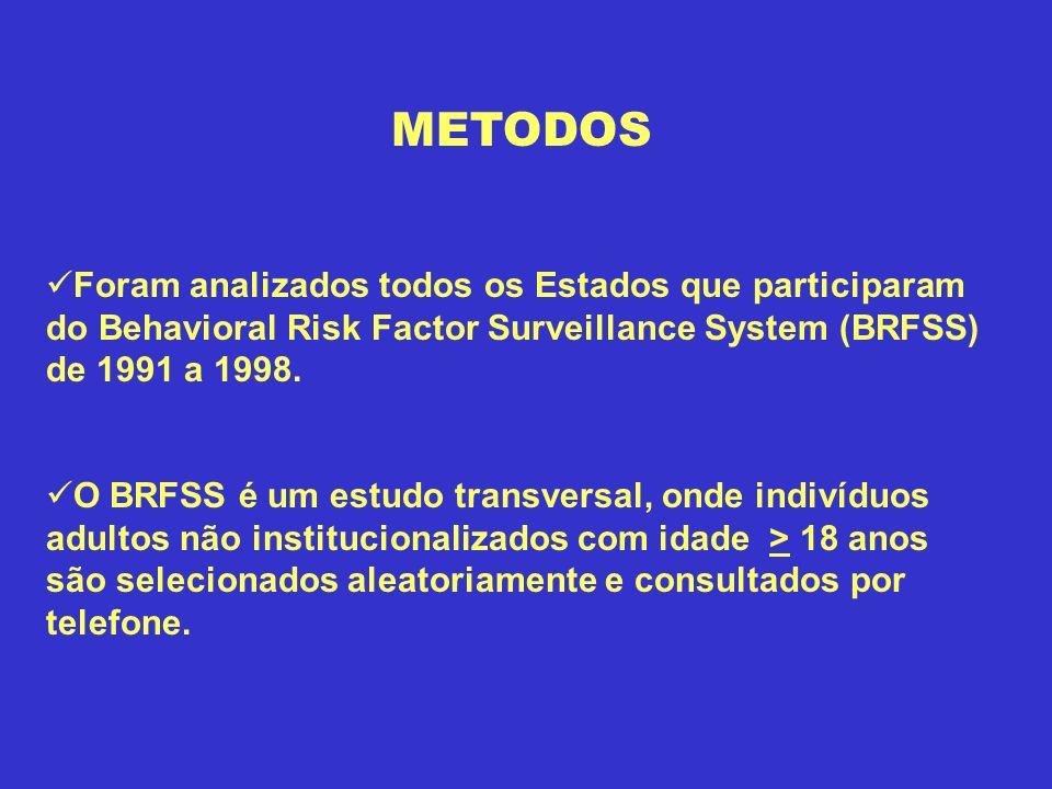 METODOS Foram analizados todos os Estados que participaram do Behavioral Risk Factor Surveillance System (BRFSS) de 1991 a 1998. O BRFSS é um estudo t