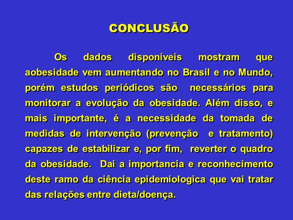 CONCLUSÃO Os dados disponíveis mostram que aobesidade vem aumentando no Brasil e no Mundo, porém estudos periódicos são necessários para monitorar a e