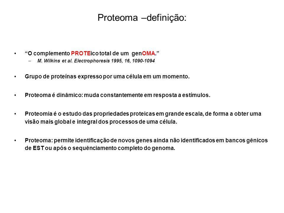 Proteoma –definição: O complemento PROTEico total de um genOMA. –M. Wilkins et al. Electrophoresis 1995, 16, 1090-1094 Grupo de proteínas expresso por