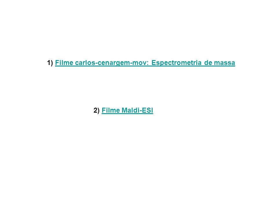 1) Filme carlos-cenargem-mov: Espectrometria de massaFilme carlos-cenargem-mov: Espectrometria de massa 2) Filme Maldi-ESIFilme Maldi-ESI