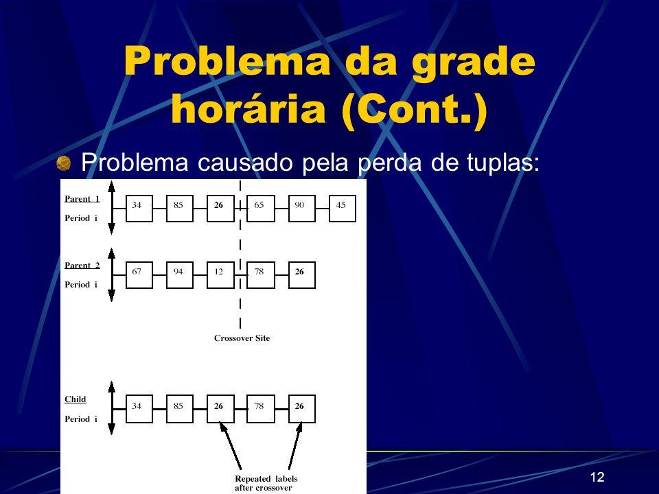 12 Problema da grade horária (Cont.) Problema causado pela perda de tuplas: