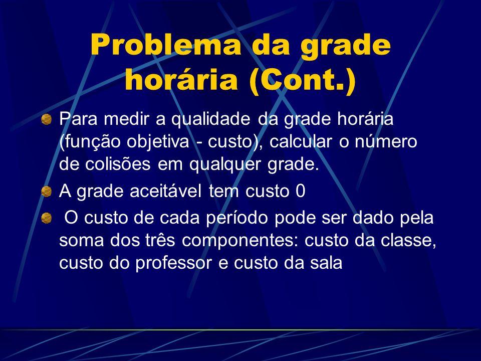 Para medir a qualidade da grade horária (função objetiva - custo), calcular o número de colisões em qualquer grade.