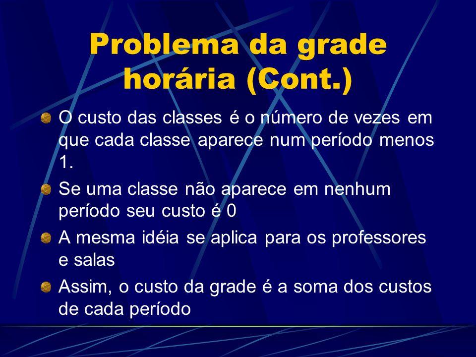 Problema da grade horária (Cont.) O custo das classes é o número de vezes em que cada classe aparece num período menos 1.