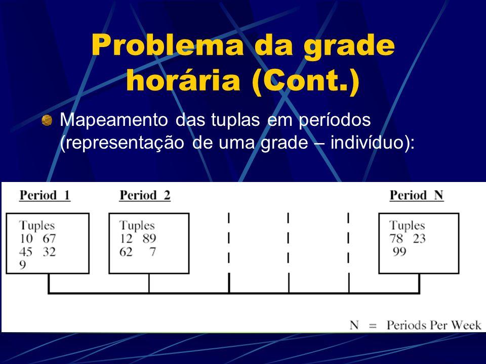Problema da grade horária (Cont.) Mapeamento das tuplas em períodos (representação de uma grade – indivíduo):