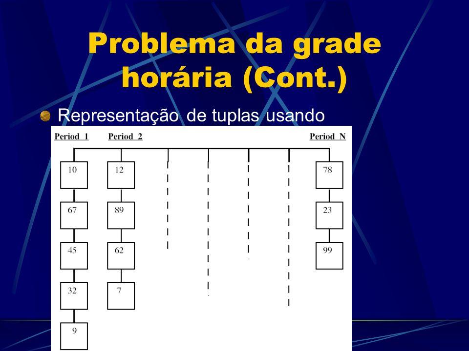 Problema da grade horária (Cont.) Representação de tuplas usando cromossomos: