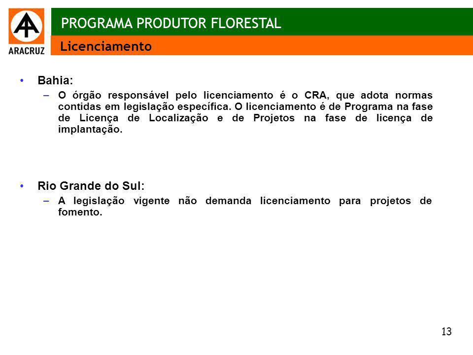 13 Aspectos econômicos Bahia: –O órgão responsável pelo licenciamento é o CRA, que adota normas contidas em legislação específica. O licenciamento é d