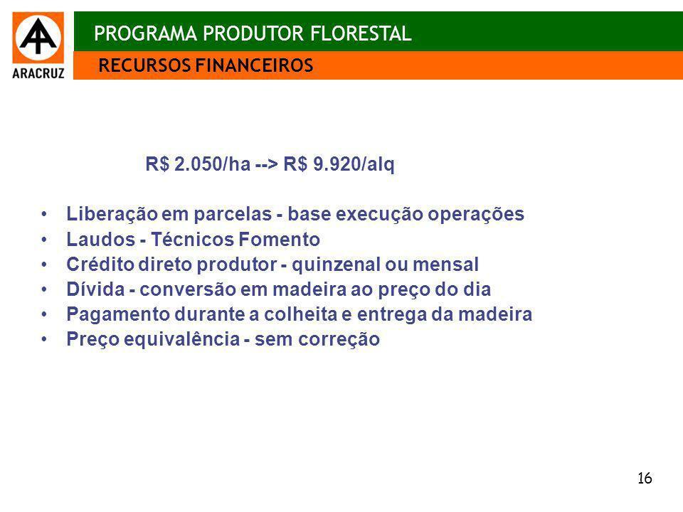 16 Aspectos econômicos R$ 2.050/ha --> R$ 9.920/alq Liberação em parcelas - base execução operações Laudos - Técnicos Fomento Crédito direto produtor