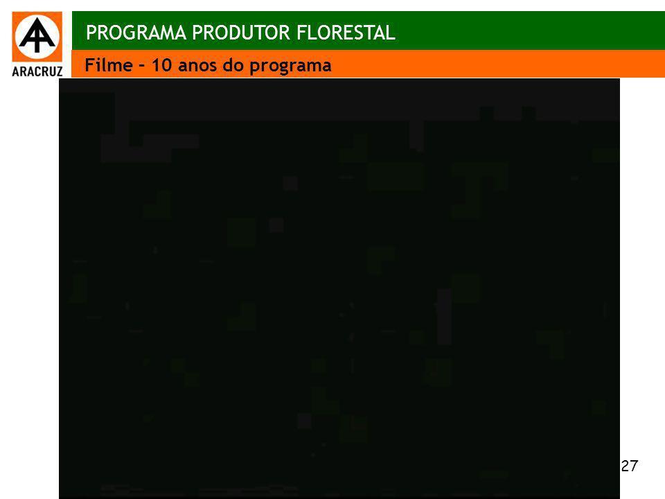 27 Aspectos econômicos Filme – 10 anos do programa PROGRAMA PRODUTOR FLORESTAL