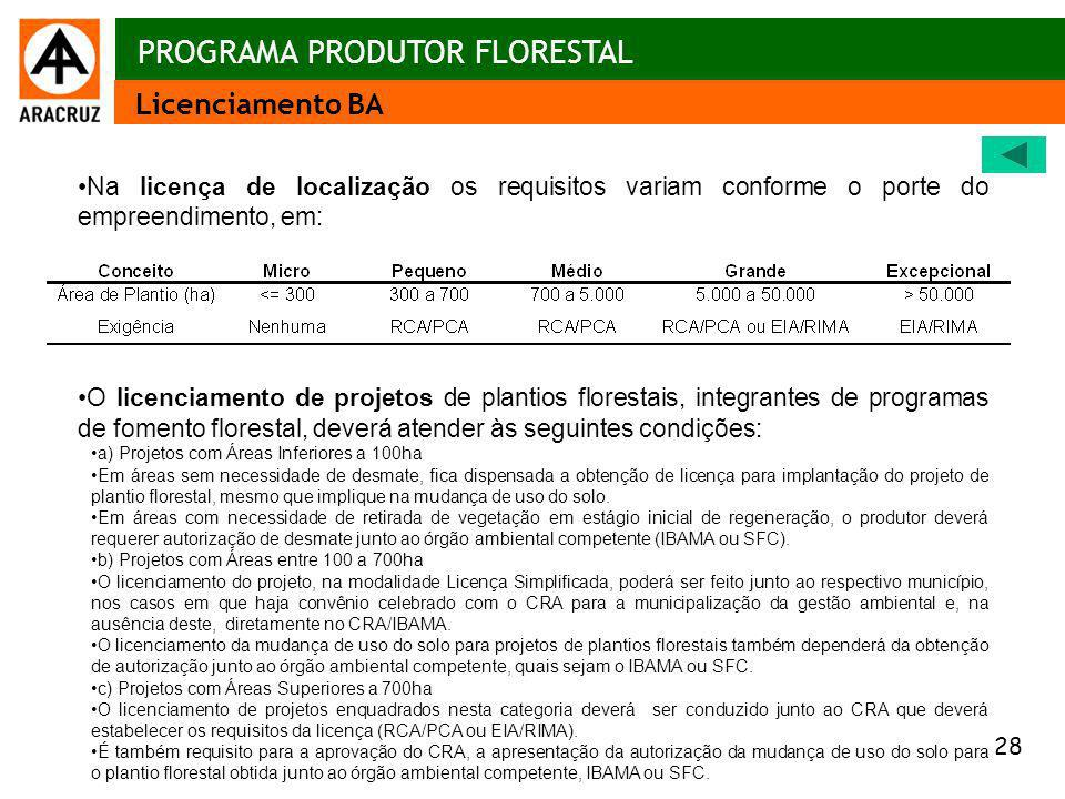 28 Aspectos econômicos Na licença de localização os requisitos variam conforme o porte do empreendimento, em: O licenciamento de projetos de plantios